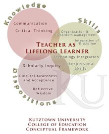 LIFELONGLEARNER